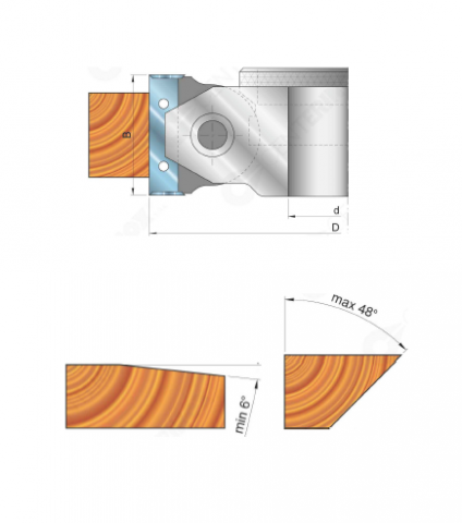 Rangate Vari Angle Cutter Technical Specs