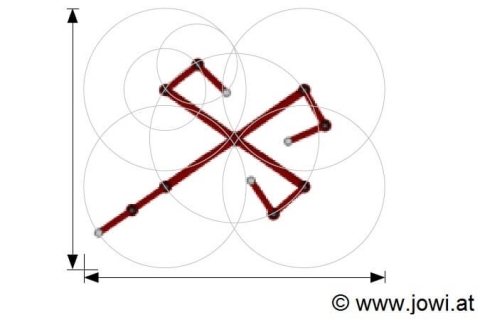 Action radius of the Jowi Octopus support arms