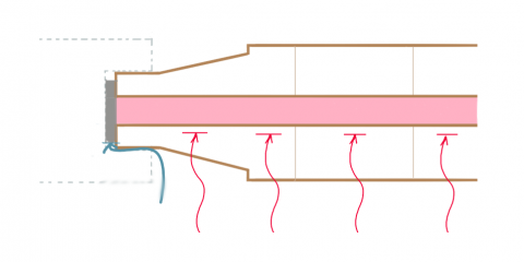 Illustration of a central thermal break in solid wood door panels