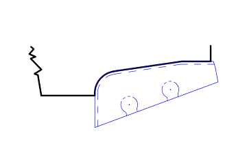 RNCP Panel Profile B2